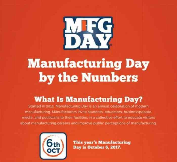 Manufacturing Day By The Numbers [Infographic]