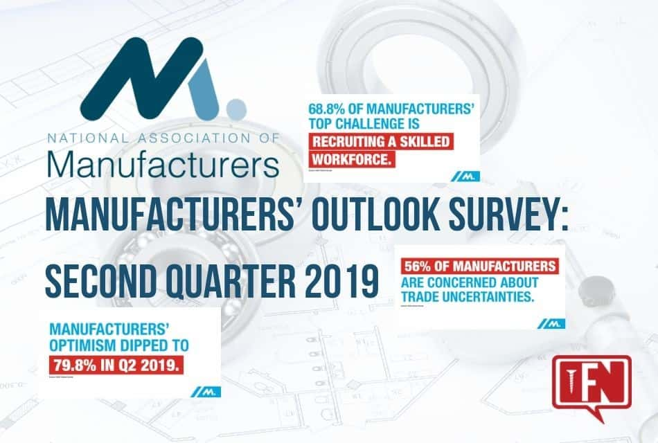 2019 2nd Quarter Manufacturers' Outlook Survey