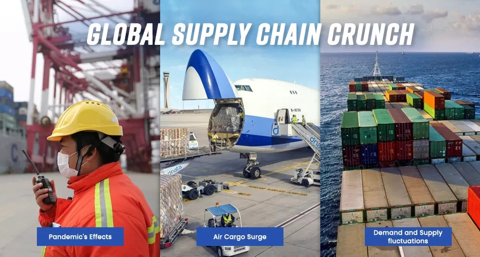 Global Supply Chain Crunch and Logistical Blockages