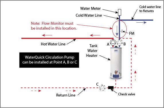 Ice Maker Wiring Diagram As Well Hot Water Plumbing Diagrams