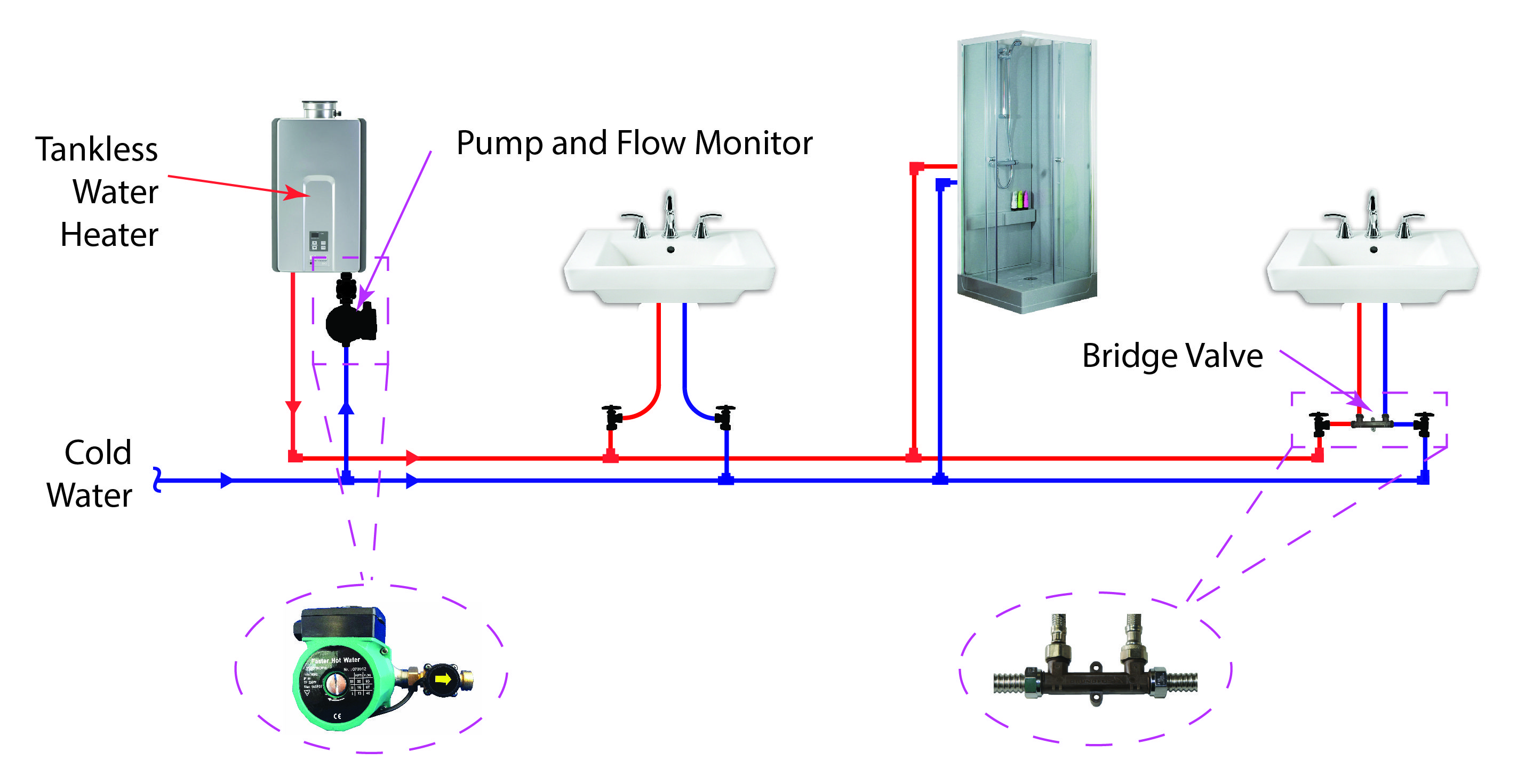 tankless water heater piping diagram of a simple reflex arc for  readingrat