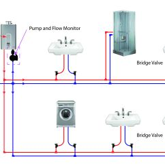 Gravity Hot Water Wiring Diagram Sony Cdx Gt630ui Residential Plumbing Diagrams Circulation