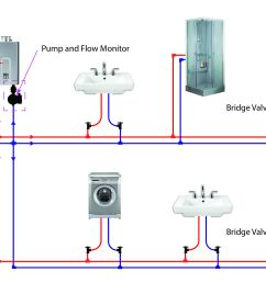 tankless water heater piping diagrams wiring diagrams scematictankless water heater piping diagrams wiring diagram schematics electric [ 2850 x 1890 Pixel ]