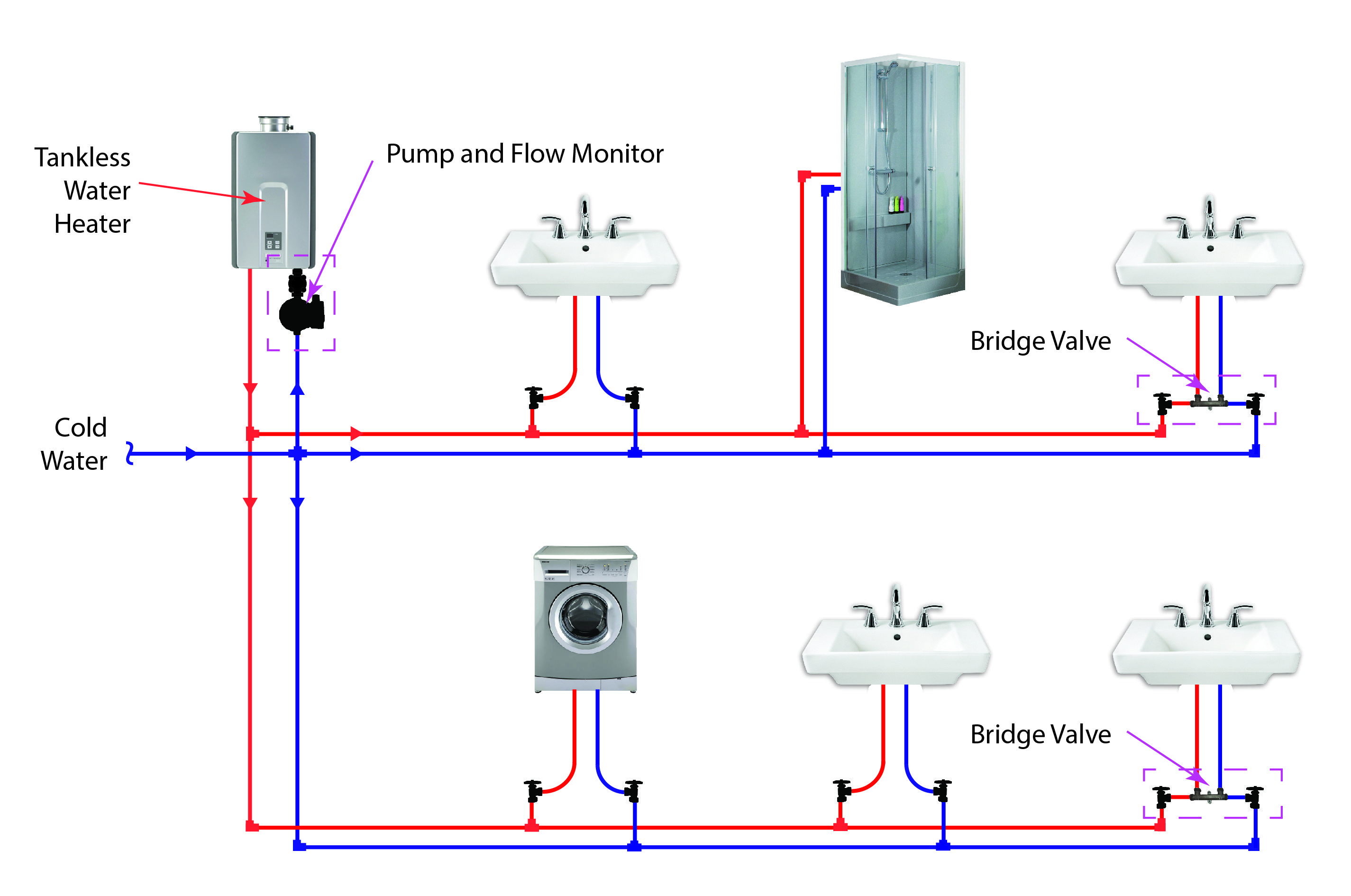 central heating wiring diagram gravity hot water vl headlight residential plumbing diagrams circulation