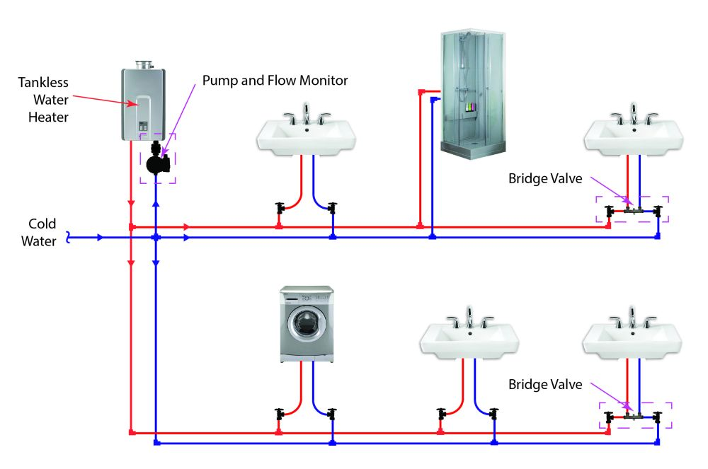 medium resolution of tankless water heater piping diagrams wiring diagrams scematictankless water heater piping diagrams wiring diagram schematics electric