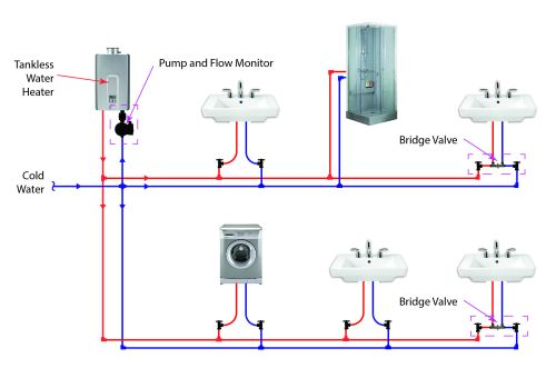 small resolution of tankless water heater piping diagrams wiring diagrams scematictankless water heater piping diagrams wiring diagram schematics electric