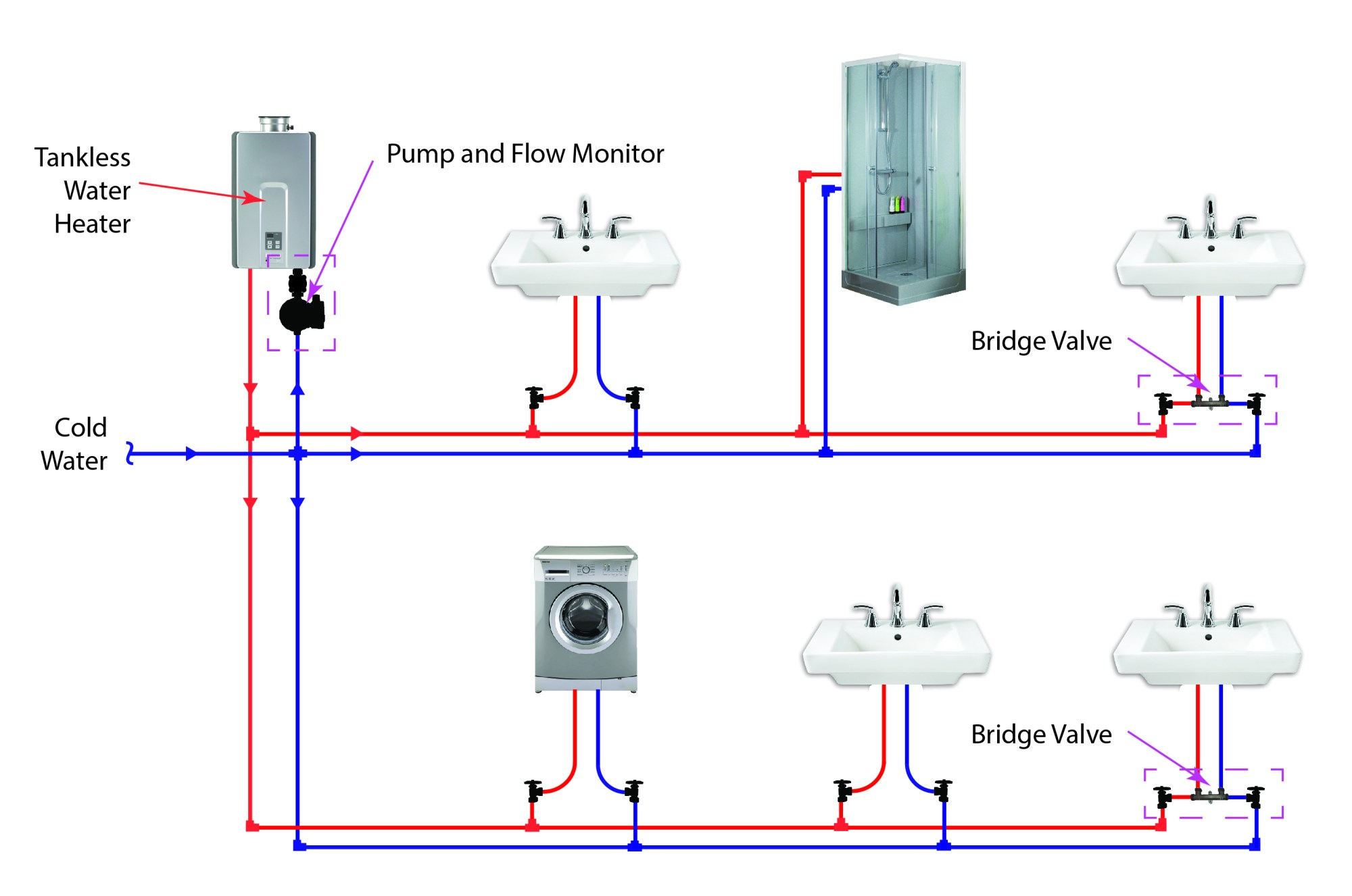 hight resolution of dedicated hot water circulation loop hot water line click diagram to enlarge