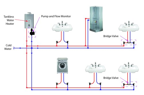 small resolution of dedicated hot water circulation loop hot water line click diagram to enlarge