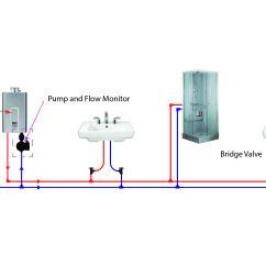 Tankless Water Heater Piping Diagram Magnetic Starter Wiring Residential Plumbing Diagrams Hot Circulation
