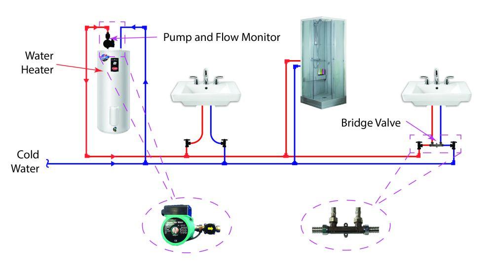 medium resolution of hot water plumbing diagram wiring diagram list hot water heater plumbing diagram hot water plumbing diagram