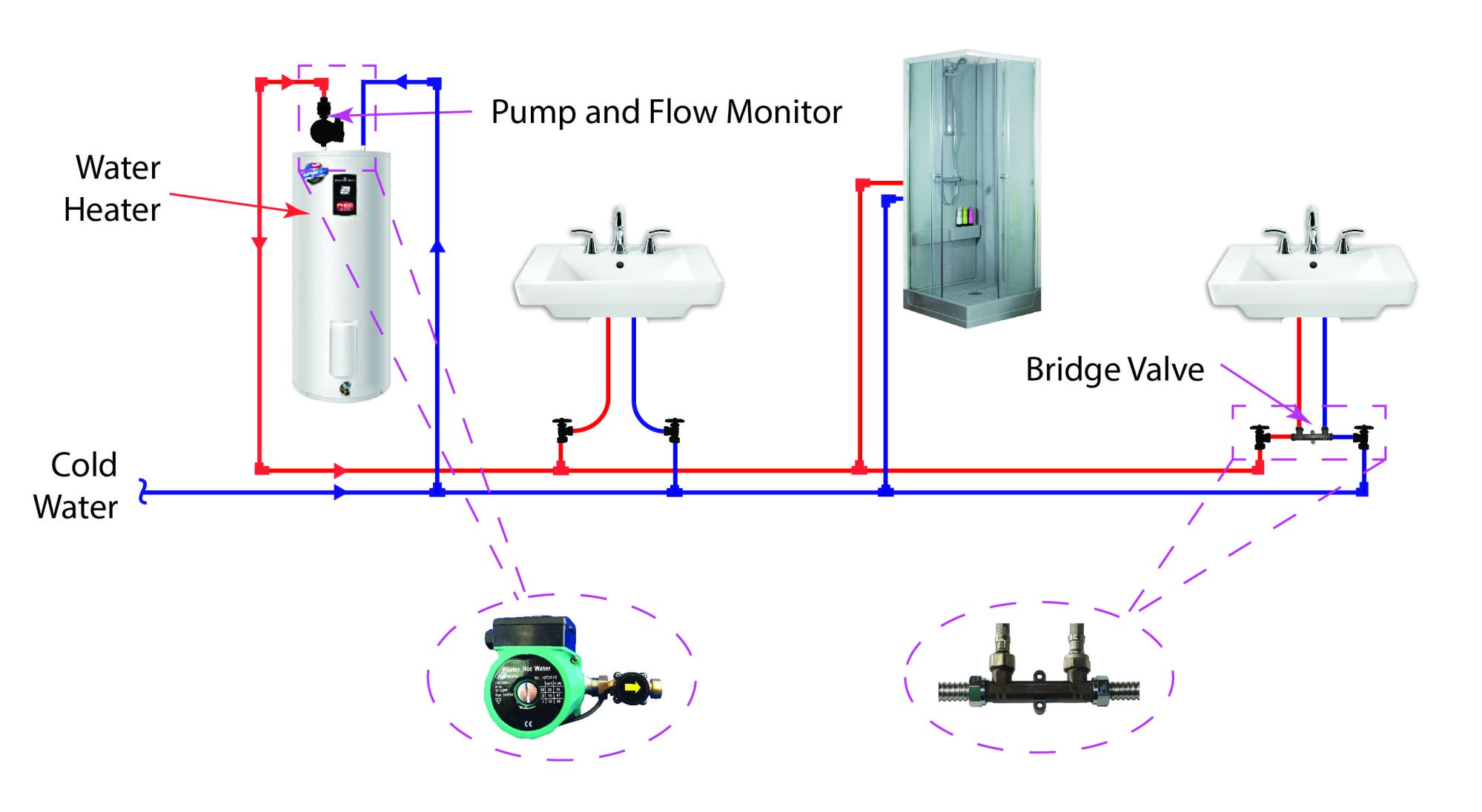 hight resolution of hot water plumbing diagram wiring diagram list hot water heater plumbing diagram hot water plumbing diagram