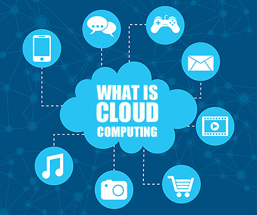 What is cloud computing