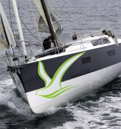 not another irc orc optimized floating caravan enjoy gliding at 8 10 15 kts with ease comfort and safety in the 2012 arc race  [ 1700 x 1133 Pixel ]
