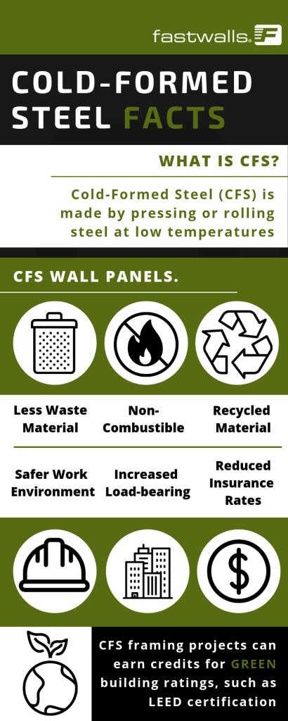 CFS-Facts
