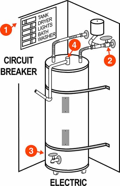 electric water heater diagram