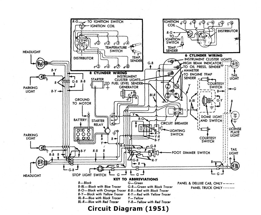1947 ford truck wiring harness