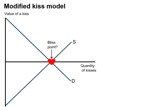 small resolution of so i tore up that diagram and started again i came up with the modified kiss model illustrated below