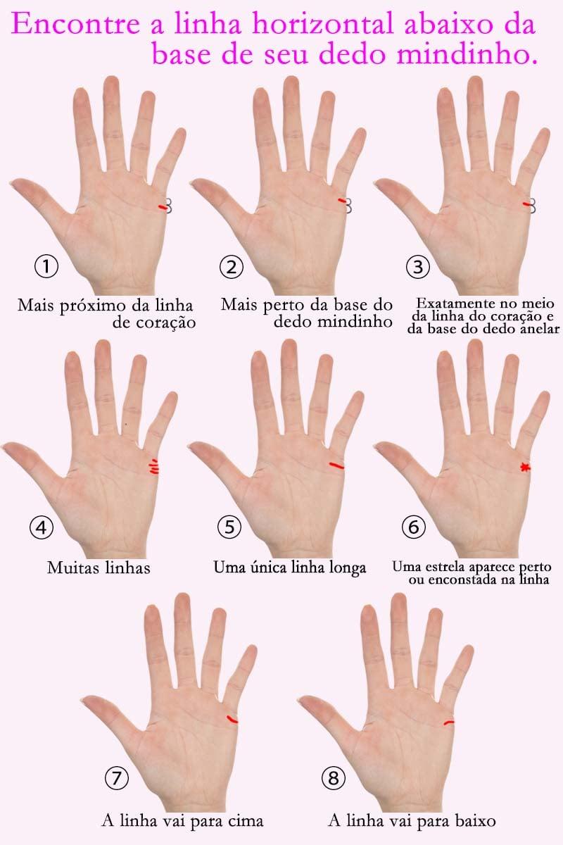 1190 - Como ler as mãos? Dicas e traços marcantes da palma - Quirománcia