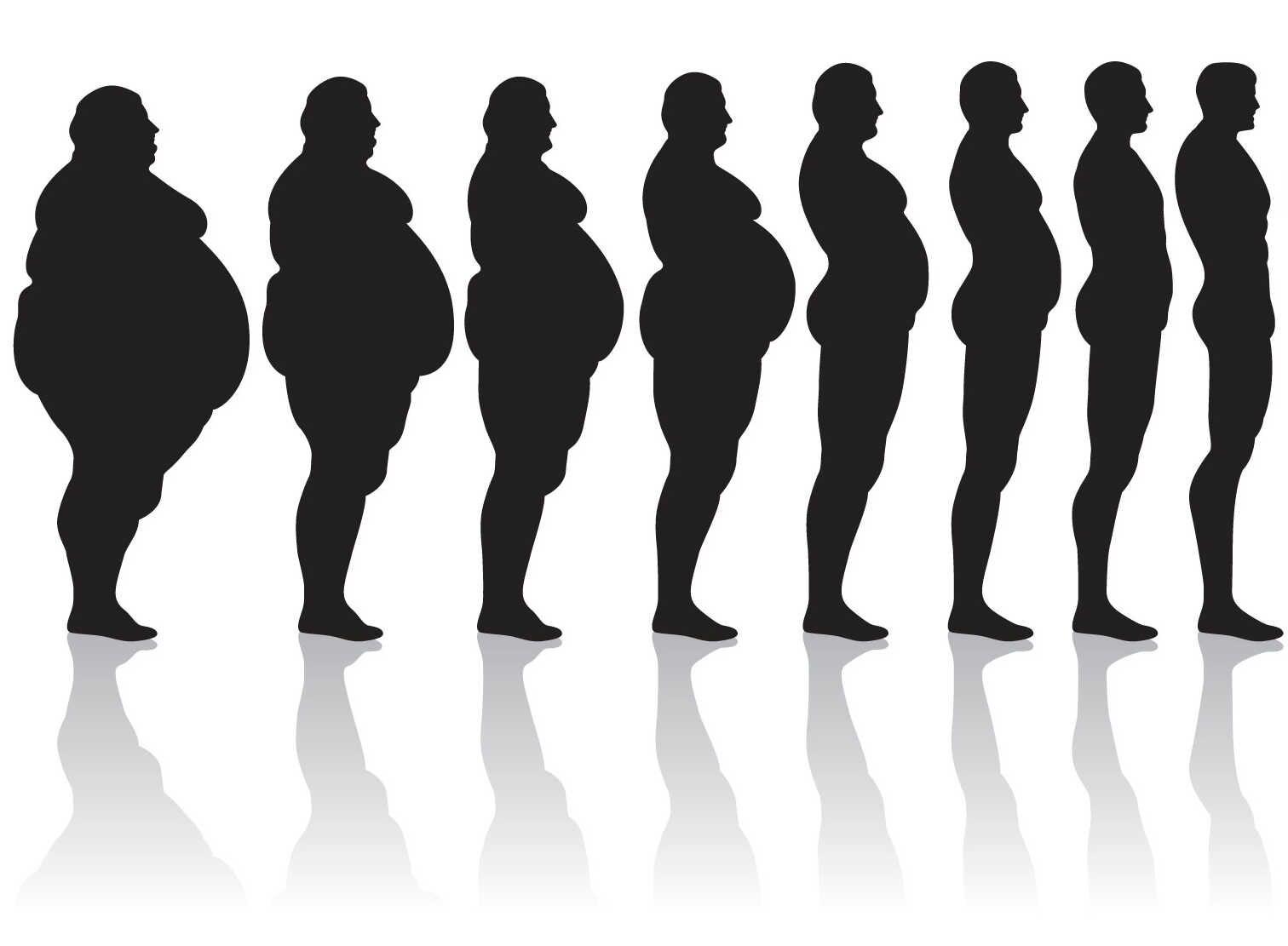 6 passos para começar a emagrecer agora mesmo sem passar fome e sem sofrer