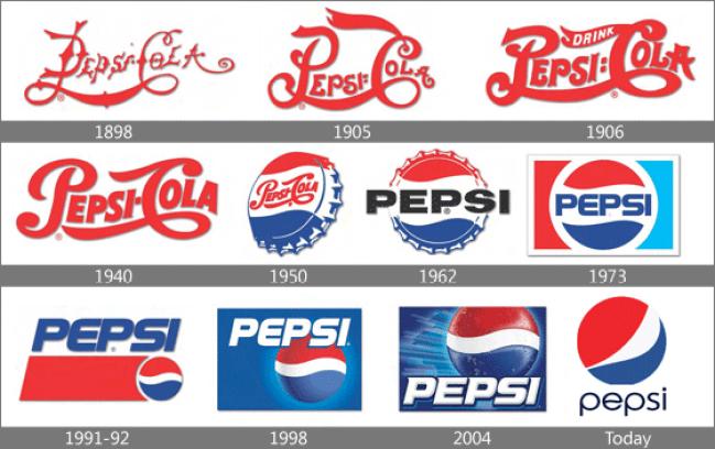 Pepsii