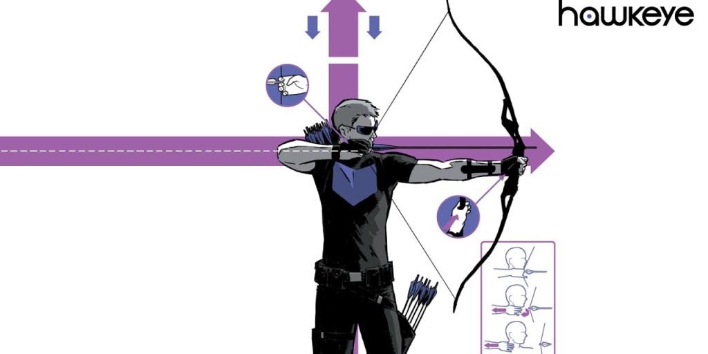 Hawkeye 1024x512, Fatos Desconhecidos