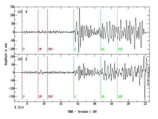 Seismic Waves 610x460 600x452, Fatos Desconhecidos