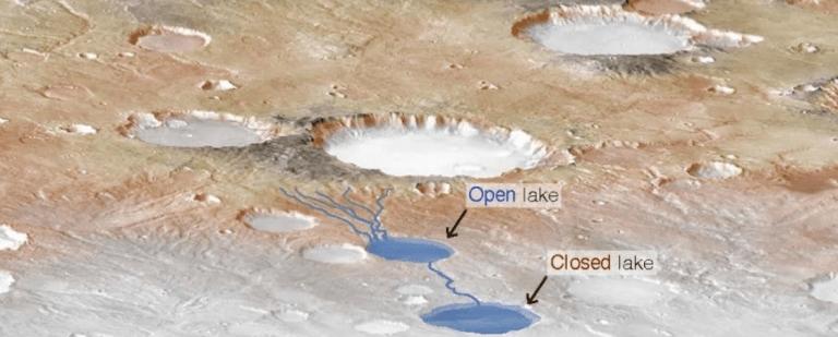 Marte antigo teve tempestades tão fortes que invadiram seus lagos