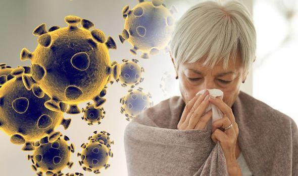 Esses são os principais sintomas de COVID-19 nas pessoas já vacinadas