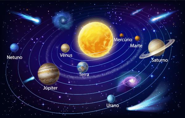 Planeta3, Fatos Desconhecidos