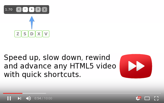 Speed up, slow down, advance and rewind any HTML5 video in