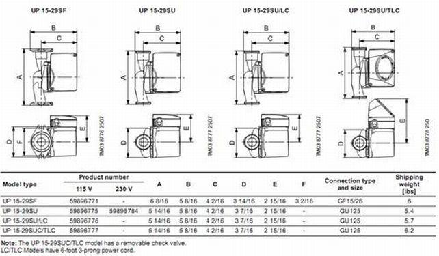 2 Pole Wiring Diagram Grundfos Up15 29su 1 25 Hp Stainless Steel Circulator Pump