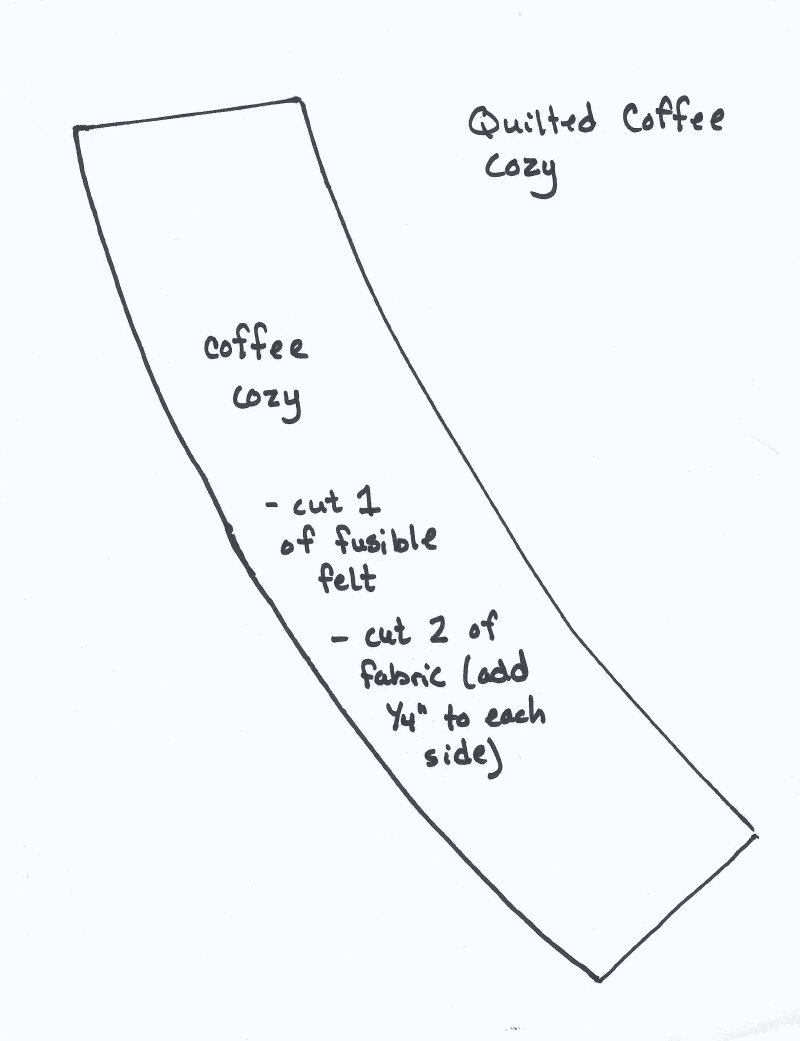 Coffee Cozy Patterns