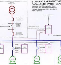generator switchgear diagram wiring diagrams thumbs olympian generator control panel wiring diagram generator control switchgear diagram [ 1595 x 1110 Pixel ]