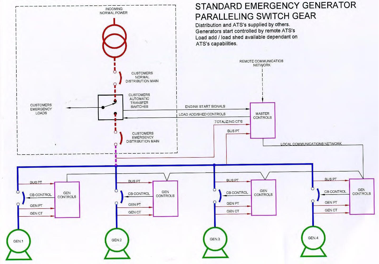 asco 165 wiring diagram speaker how it works for service entrance rated transfer switch