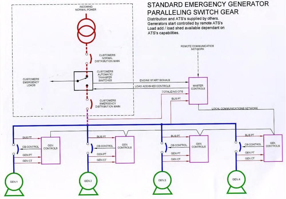 medium resolution of generator switchgear diagram wiring diagrams thumbs olympian generator control panel wiring diagram generator control switchgear diagram