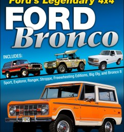 ford bronco a history of ford s legendary 4x4 [ 1000 x 1306 Pixel ]