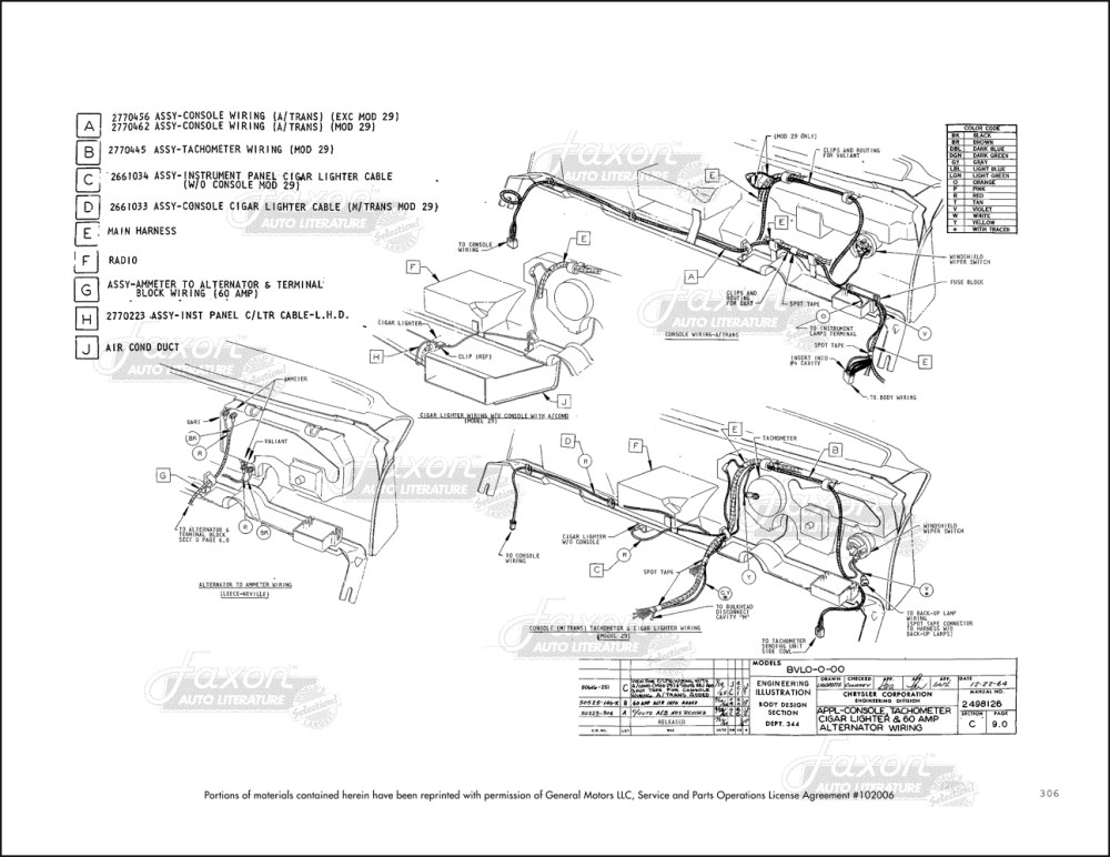 medium resolution of dodge dart gt wiring diagram on 1966 chevrolet chevelle wiring diagram 1979 triumph spitfire wiring