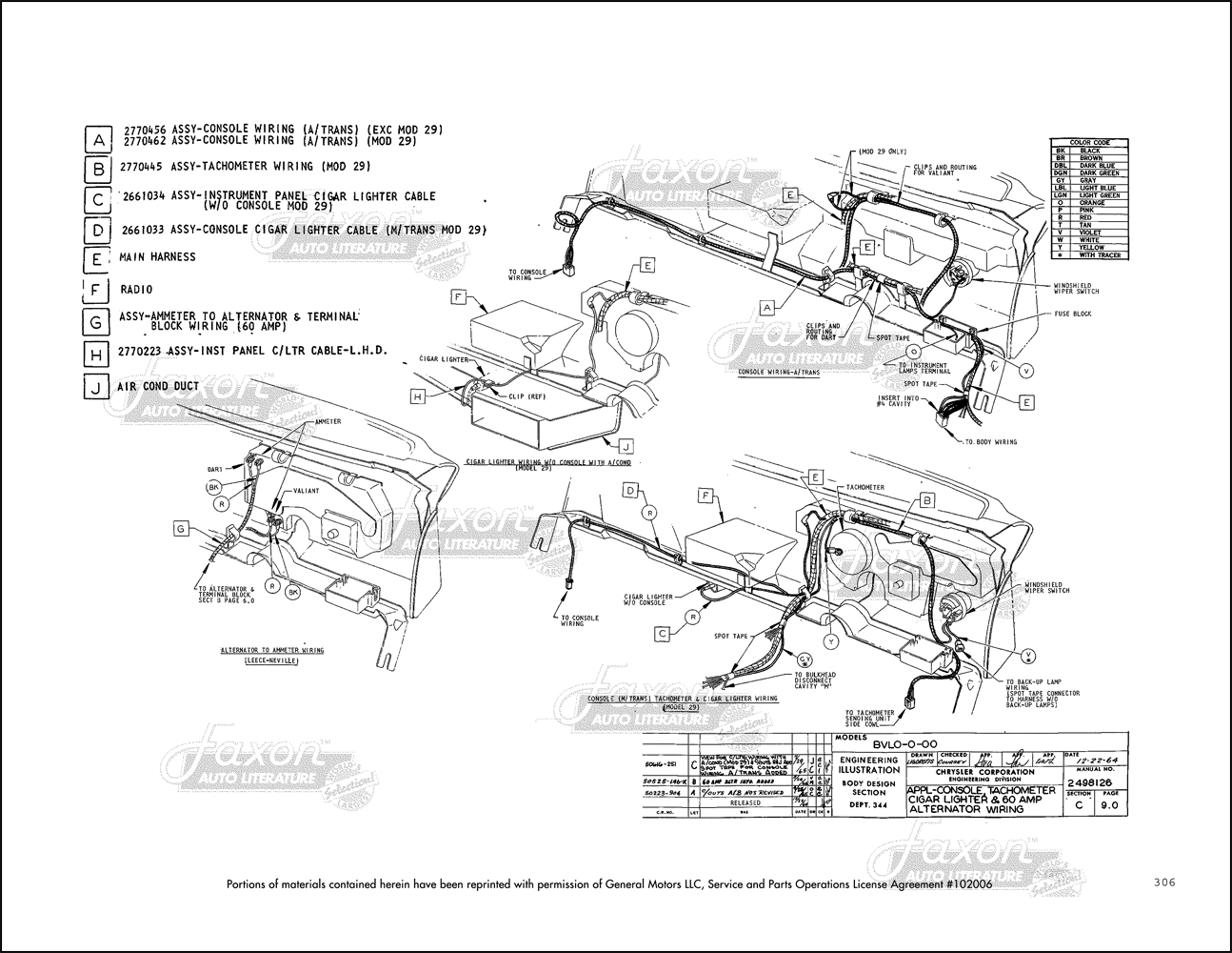 hight resolution of dodge dart gt wiring diagram on 1966 chevrolet chevelle wiring diagram 1979 triumph spitfire wiring