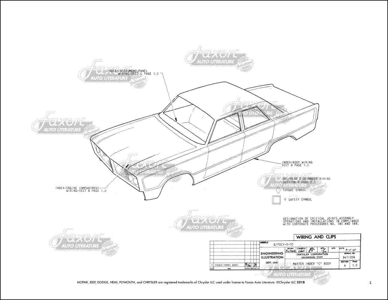 1971 Chrysler, Dodge, and Plymouth Big Car Electrical