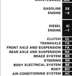 1984 toyota camry repair manual original click on thumbnail to zoom [ 1000 x 1642 Pixel ]