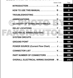 2007 scion tc radio wiring diagram wiring schematics and diagrams [ 1000 x 1359 Pixel ]