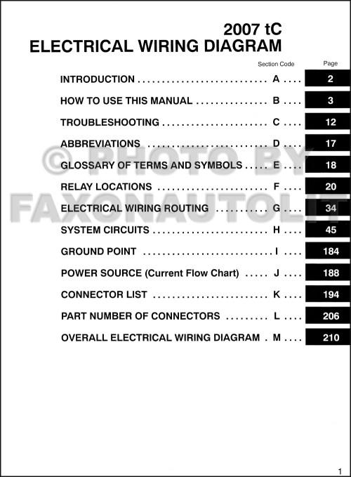 small resolution of 2007 scion tc radio wiring diagram wiring schematics and diagrams