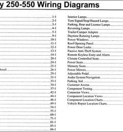 2008 ford f 250 thru 550 super duty wiring diagram manual original f truck wiring  [ 1647 x 1000 Pixel ]