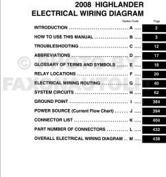 2008 toyota highlander wiring diagram manual original 2006 toyota highlander wiring diagrams pdf 2008 toyota highlander wiring diagram [ 1000 x 1294 Pixel ]