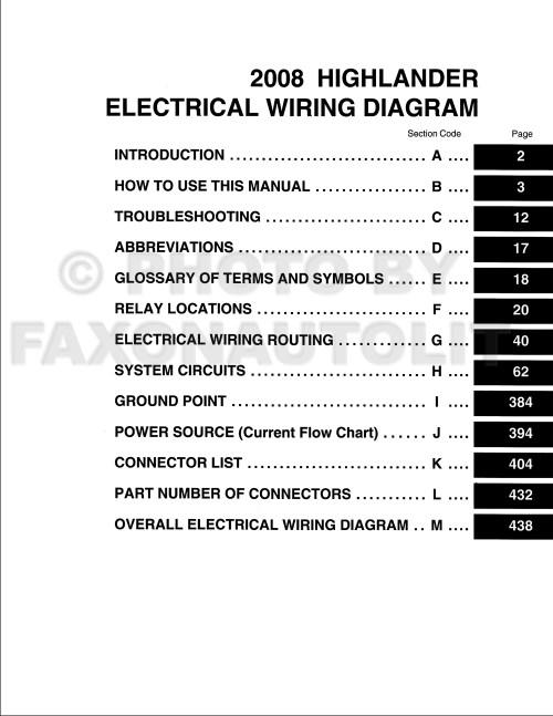 small resolution of 2008 toyota highlander wiring diagram manual original 2006 toyota highlander wiring diagrams pdf 2008 toyota highlander wiring diagram
