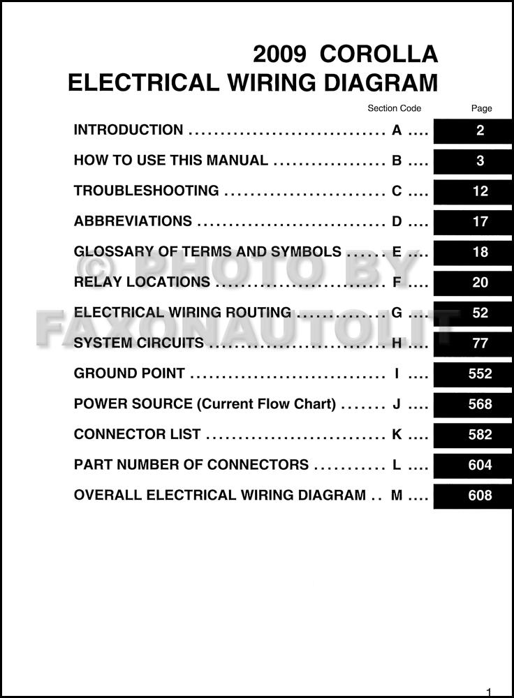 Wiring Diagram 1990 Toyota Corolla Wiring Diagram 1997 Toyota Corolla