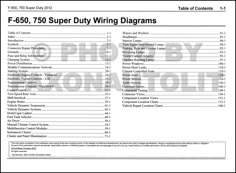 ford f650 wire diagram kdx wiring diagram ford e wiring diagram