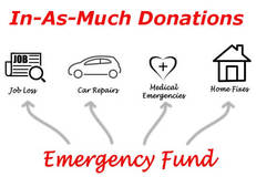 inasmuch-emergency-fund-1