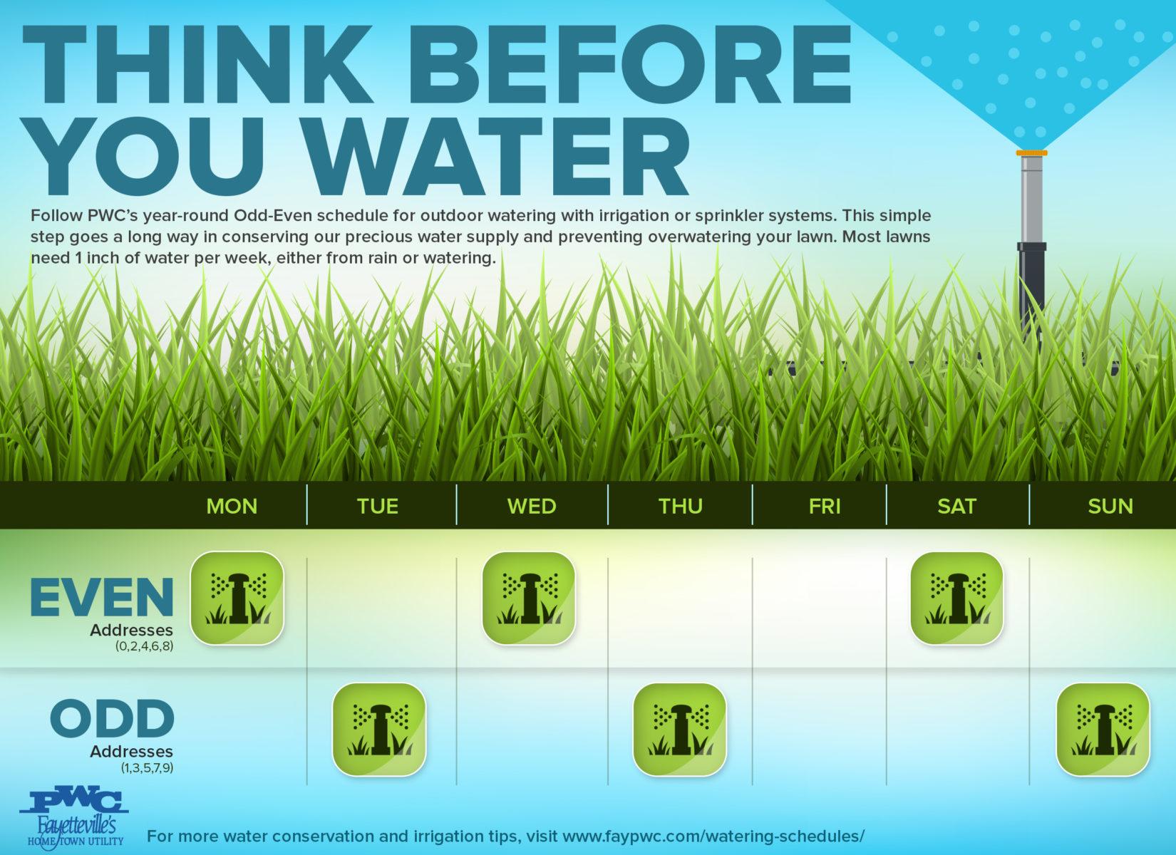 Watering Schedules Faypwc