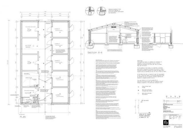 fbarchitecture Community2